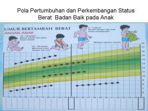 Berat Badan Ideal Anak di Usianya; Begini Cara Menghitungnya!
