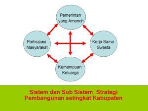 statergi-pjpm-sulbar2-balgku
