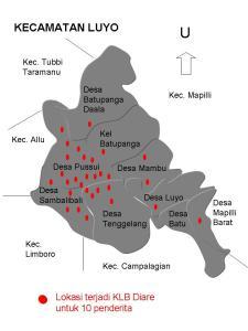 Lokasi KLB di Kec. Luyo